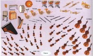 orquesta0